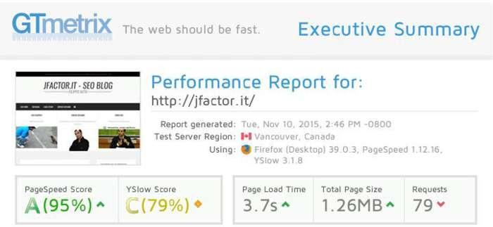 risultati finali velocità sito gtmetrix